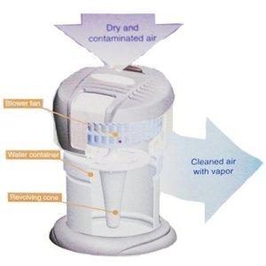 aromatherapy machine